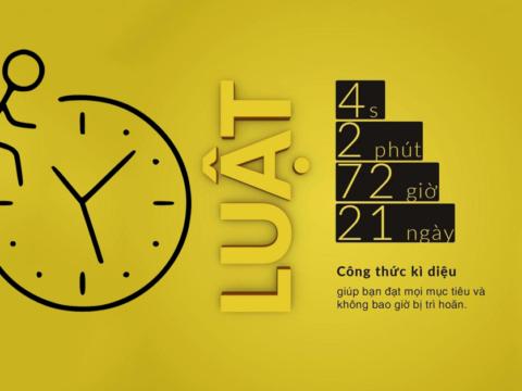 Quy Luật 4 Giây – 2 Phút – 72 Giờ -21 Ngày