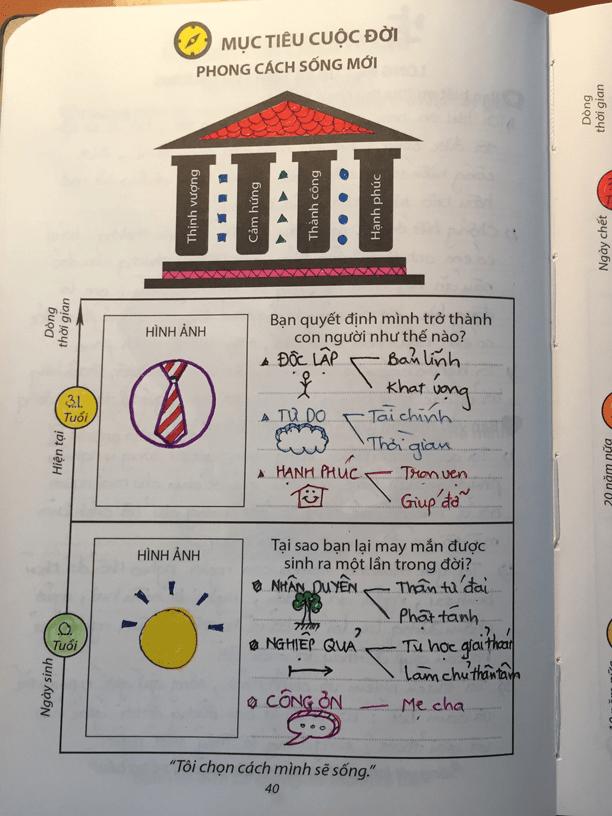Sổ tay gotino - mục tiêu cuộc đời 1