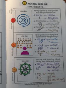 Sổ tay Gotino - Mục tiêu cuộc đời 2