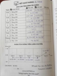 sổ tay gotino - tổng kết tài chính 1