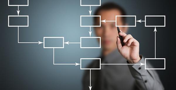 10 lý do khiến quy trình của bạn không hiệu quả